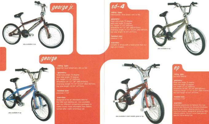 1998-Hoffman-Bikes-Summer-Catalog-P10-11