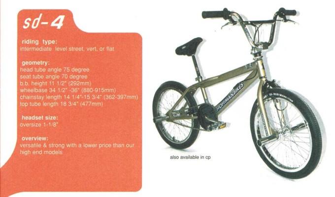 1998 Summer-Hoffman-Bikes-SD-4