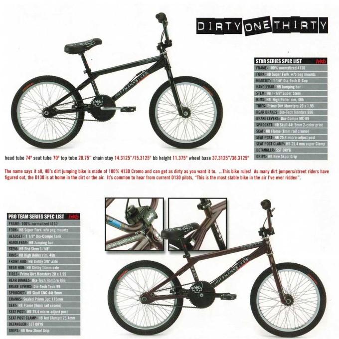2001-Hoffman-Bikes-Catalog-Dirty-1-thirty
