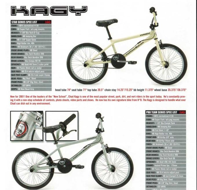 2001-Hoffman-Bikes-Catalog-Kagy