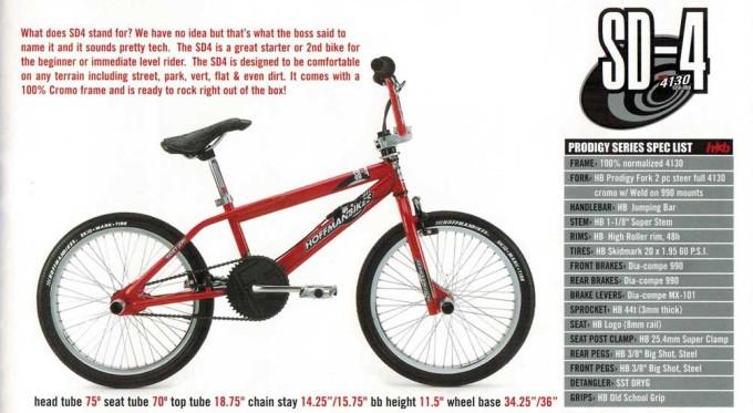 2001-Hoffman-Bikes-Catalog--SD-4